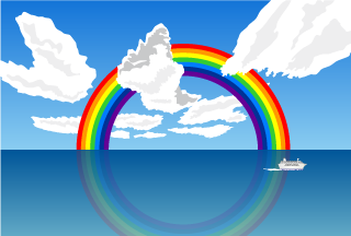 Ocean Clouds Rainbow Background
