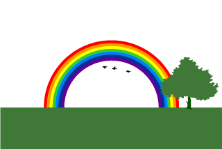 Birds and Rainbow Background