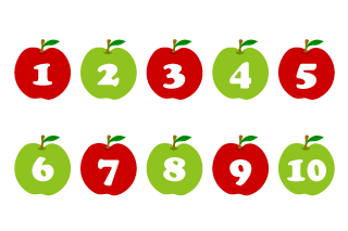 Apple Number Chart