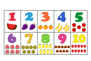 Fruit Number Chart