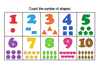 Shape Number Clipart
